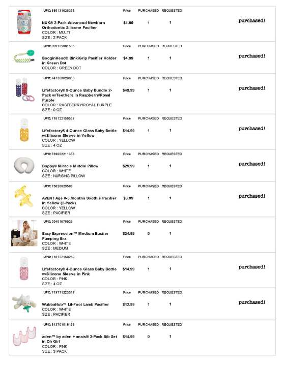 BuyBuy Baby Registry - Page 4
